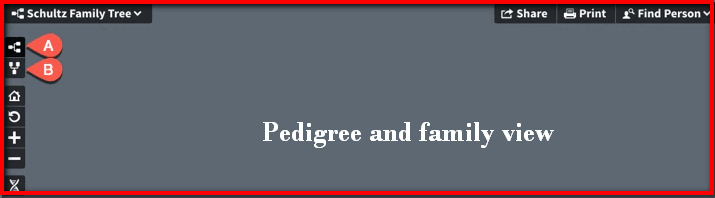 Pedigree and family view