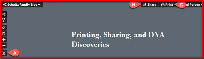 Printing, Sharing, and DNA discoveries